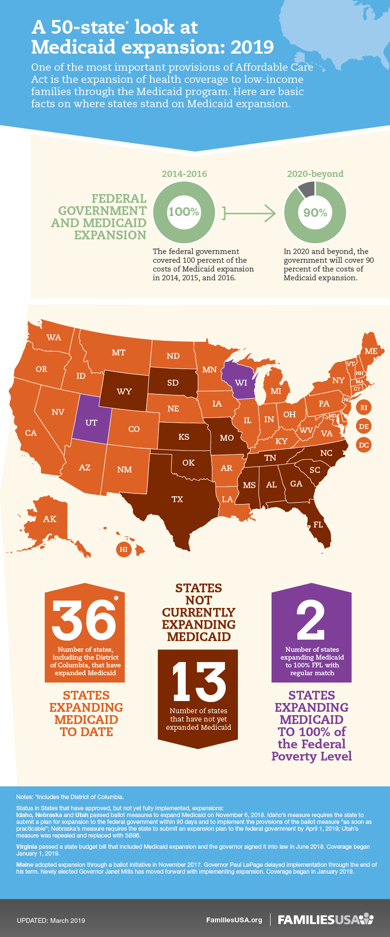 https://www.familiesusa.org/wp-content/uploads/2018/11/MCD_Medicaid-Expansion-50state-Map_Infographic_030819_infographic.png