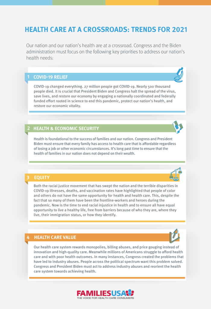 Health Care at a Crossroads: Trends for 2021 Infographic